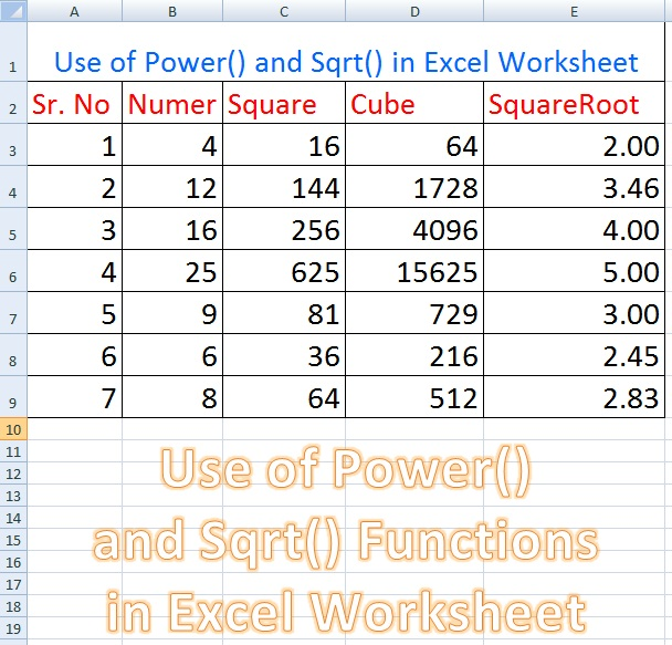 use of POWER( ) function and SQRT( ) function in Microsoft Excel Worksheets