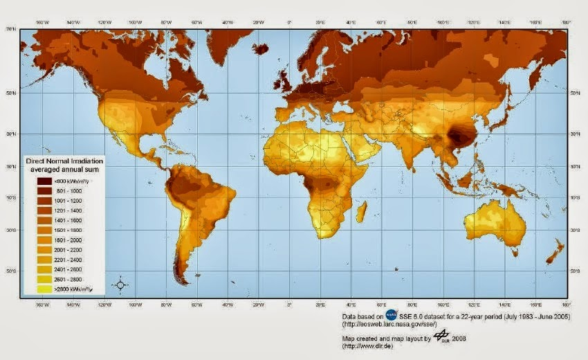 Simple Solar Info And Global Solar Power