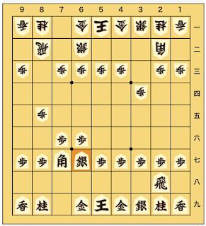 将棋ウォーズ、雁木戦法