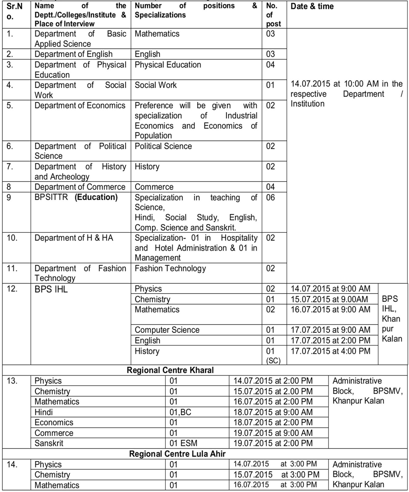 BPS Recruitment 2015