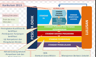 Program Kerja Sekolah Atau Dokumen Satu Kurikulum 2013
