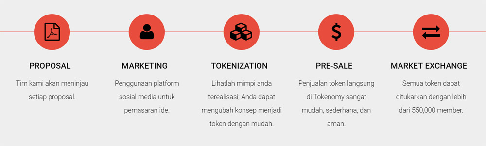 program ICO Tokenomy