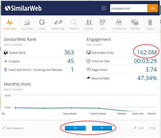 Jangan Pelit : Cara Optimasi Seo On Page dengan Memberi Backlink - Link External