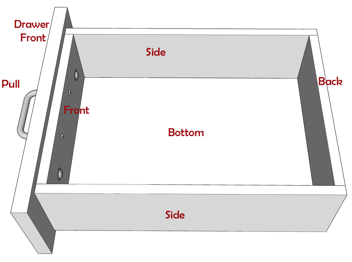 Awesome Step 1: Drawer Box Construction Overview