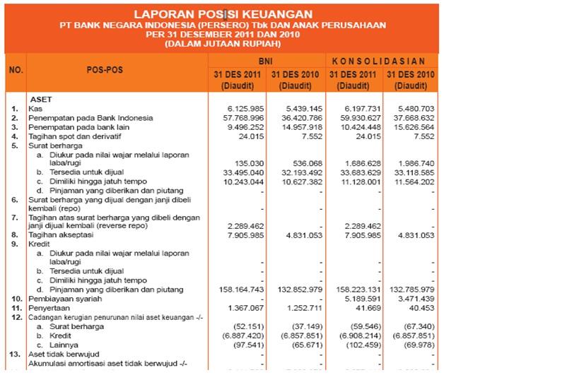 Khoirul Anwar Laporan Keuangan Bank Syariah Dan Konvensional