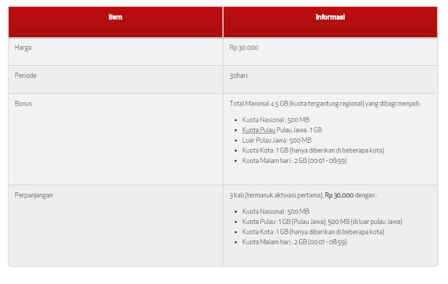 paket internet murah, paket TAU 2015, PAKET TAU 30 ribu 1 bulan, paket internet telkomsel 30 ribu 1 bulan, paket TAU Telkomsel
