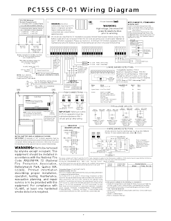 PC1555 CP01 Wiring Diagram And User Manual | Owner and