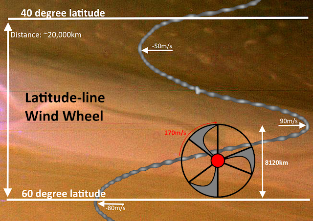 Saturn%2Blatitude%2Bline%2Bwhind%2Bwheel.png