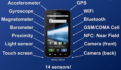 macam sensor pada smartphone