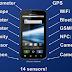Fungsi Dan Kegunaan Sensor Pada Smartphone