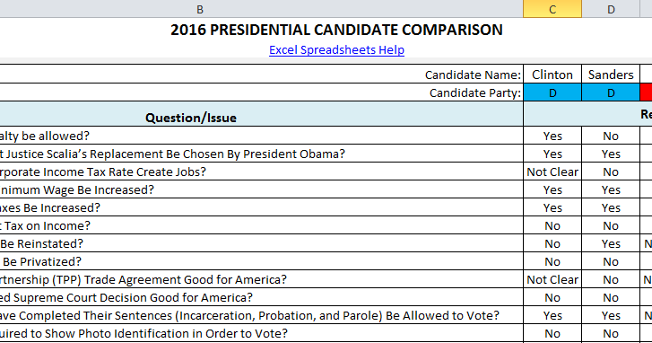 excel spreadsheets help  2016 presidential candidate