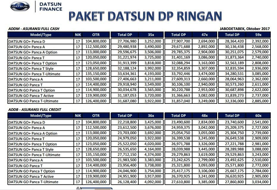 Price List Datsun - HARGA PROMO NISSAN DATSUN