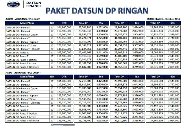 Price List Datsun