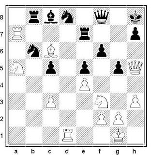 Posición de la partida de ajedrez Hardichoi - Kosha (Budapest, 1984)