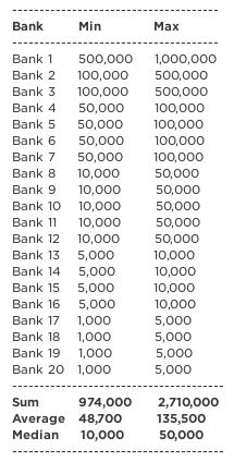 State of Kenyan mobile banking app security – AfricaHackOn