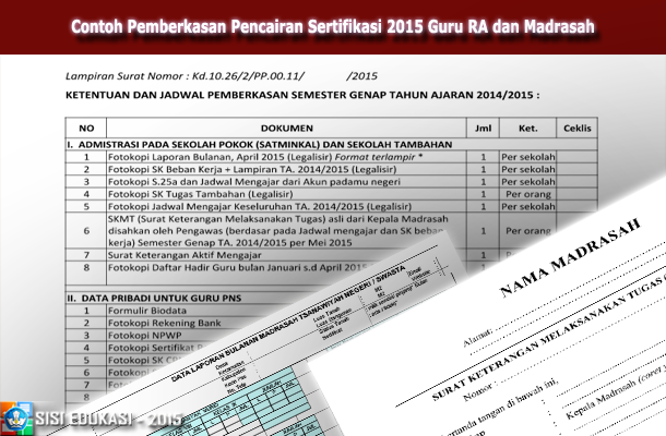Contoh Pemberkasan Pencairan Sertifikasi 2015 Guru RA dan Madrasah