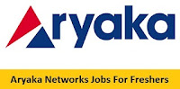 Aryaka Networks Recruitment 2016