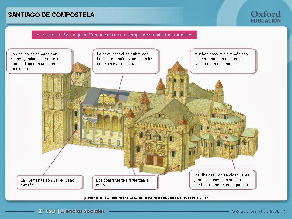 Blog Del Profe óscar Diferencias Entre El Arte Rómanico Y Gótico Características Materiales Y Elementos Arquitectónicos