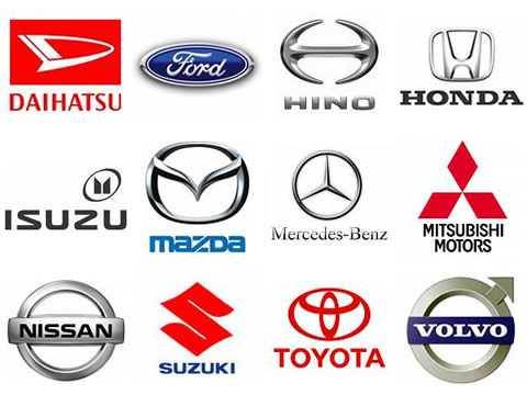 Automobile Parts Suppliers In India