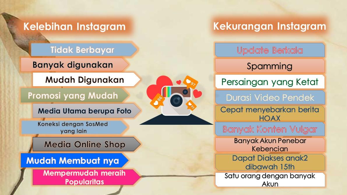 Aplikasi Foto Untuk Instagram