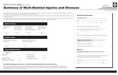 OSHA Reporting Rule