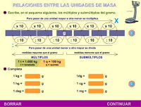 http://www3.gobiernodecanarias.org/medusa/eltanquematematico/todo_mate/r_medidas/e_gramo/masa_ep.html