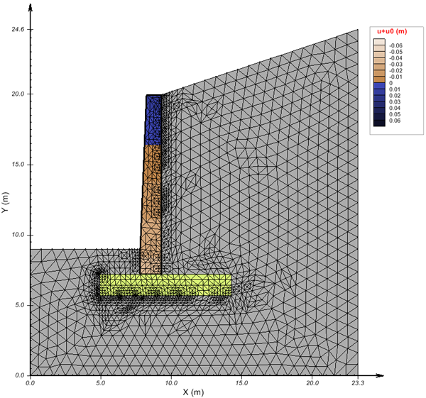 Spreadsheet: Design of Concrete Retaining Wall as per BS 8110:2005