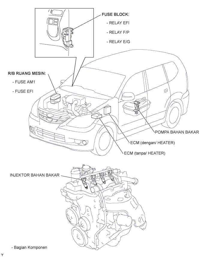 Toyota Avanza Car Wiring Diagram