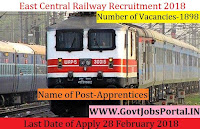 East Central Railway Recruitment 2018 – 1898 Apprentices