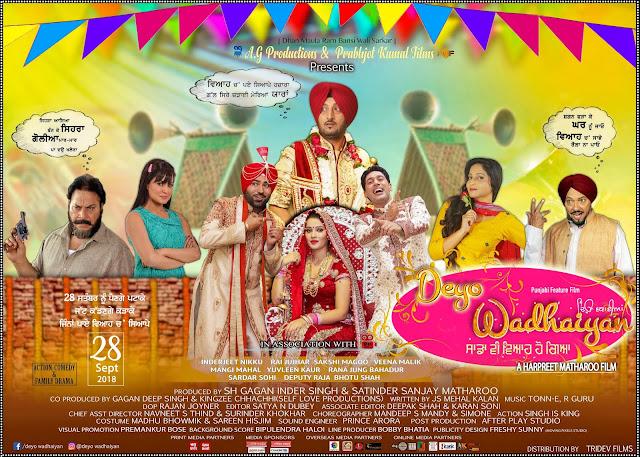 Deyo Wadhaiyan Sada Vii Viah Hogya 2018: Punjabi Movie Full Star Cast & Crew, Wiki, Story, Release Date, Budget Info: Inderjit Nikku, Mangi Mahal, Veena Malik