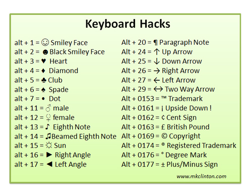 Keyboard hacks