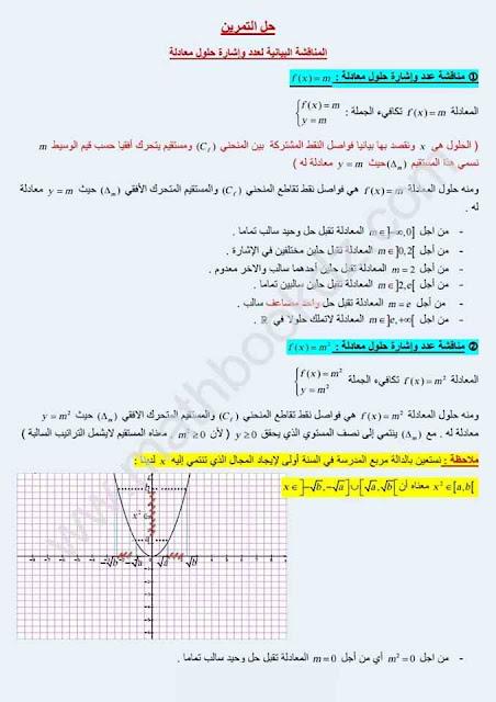المناقشة البيانية لعدد إشارة حلول 5.jpg