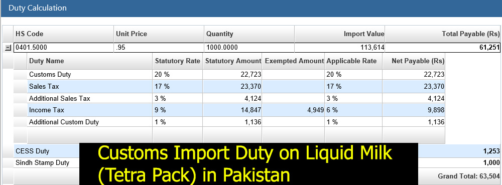 Customs-Import-Duty-on-Liquid-Milk-in-Pakistan-Tetra Pack