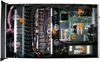 Servidores Cottonwood Pass Dual Xeon® E5-2600v4
