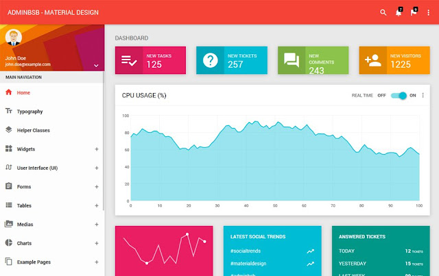 Download Template Admin Dashboard Versi Bootstrapt