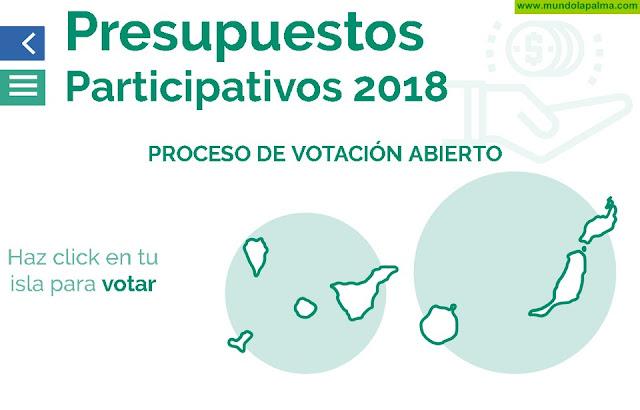 Sanidad pone en marcha la votación de las propuestas presentadas a los Presupuestos Participativos del SCS