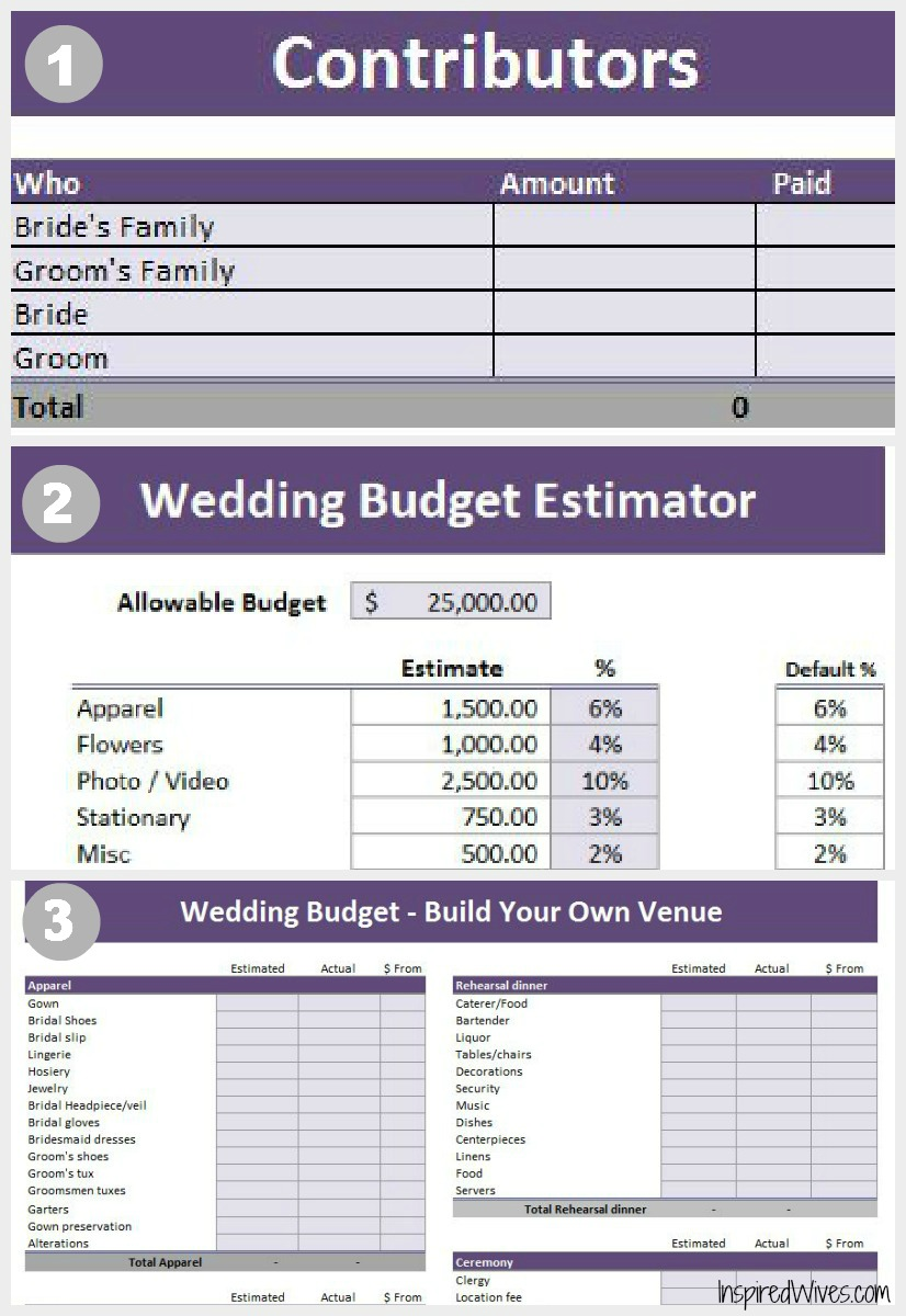 inspired i dos wedding planning budgeting tool