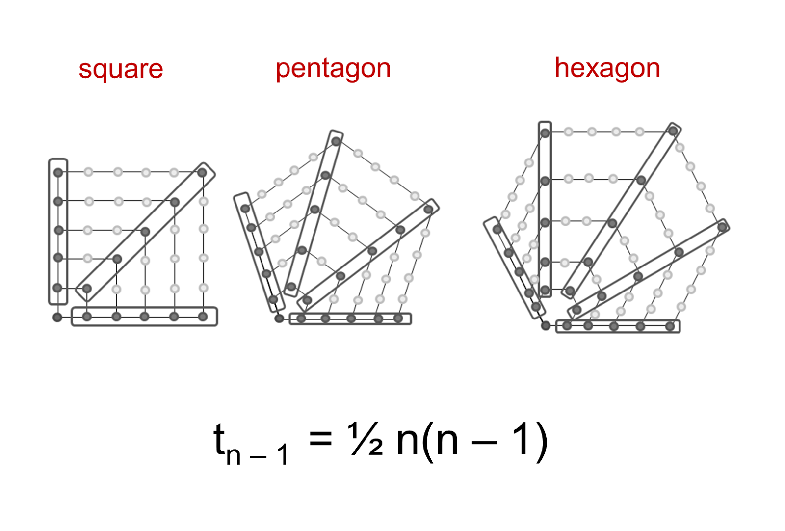 Median Don Steward Mathematics Teaching Corner Polygonal