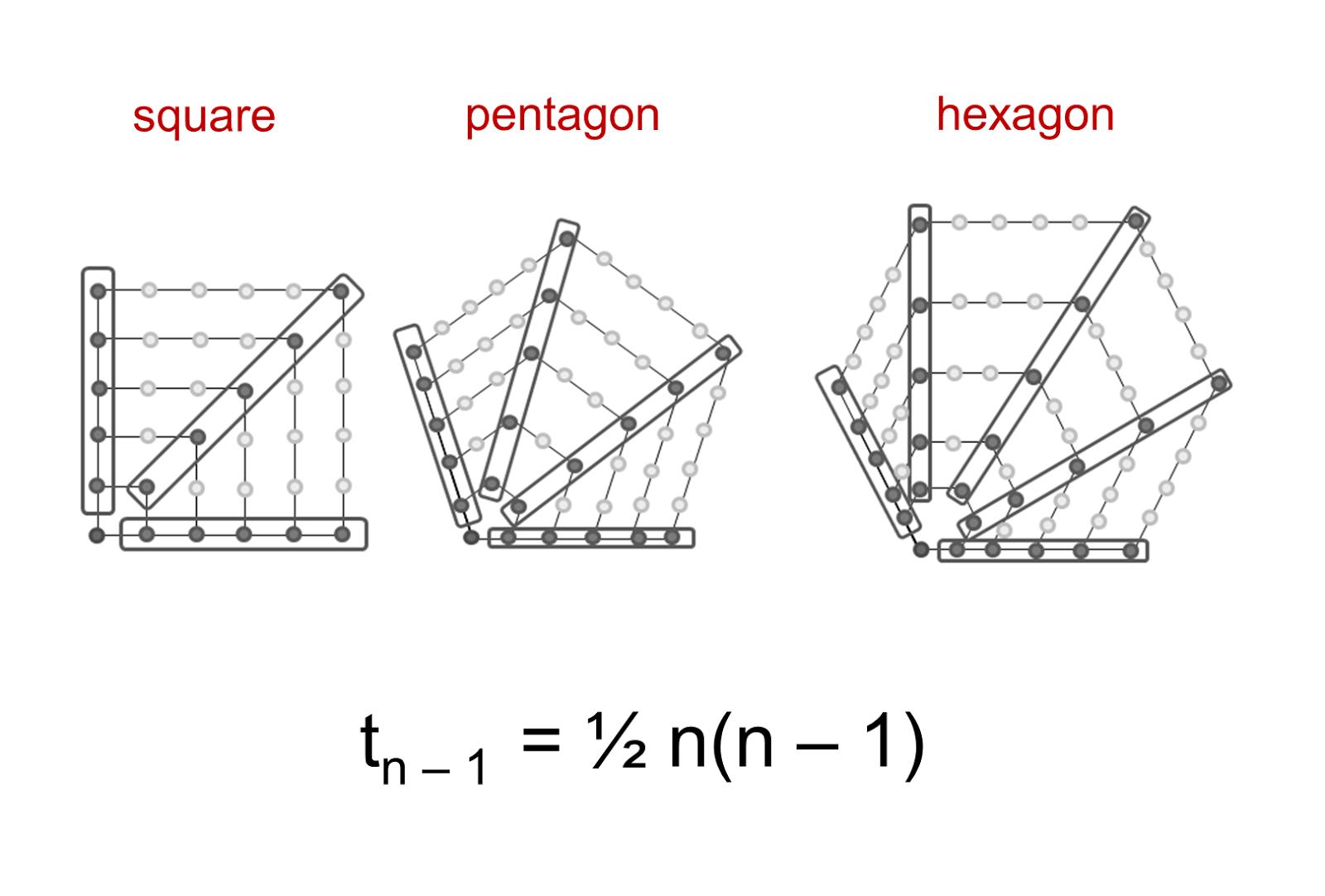 Median Don Steward Mathematics Teaching Corner Polygonal