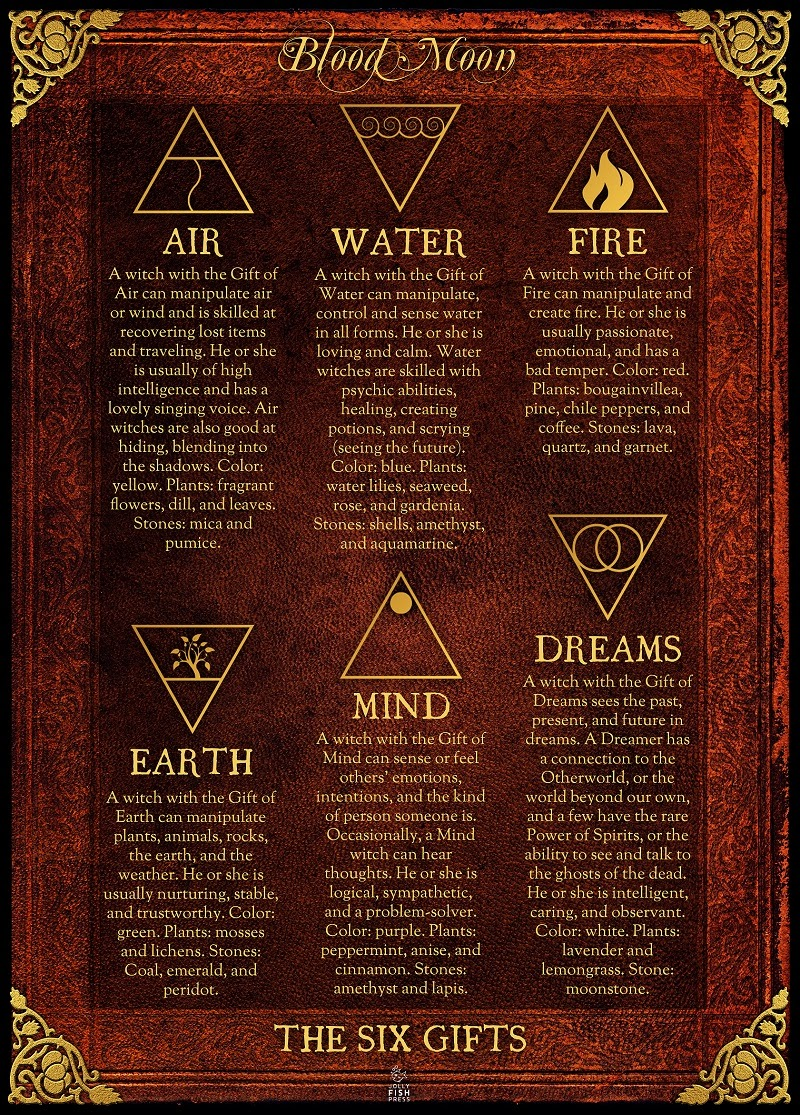 blood moon meaning witches - photo #11