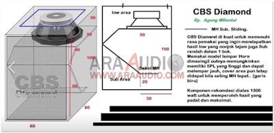 Skema Box CBS Diamond 18″ agung mbantul