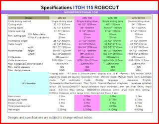 ITOH Robocut 115 erc specification