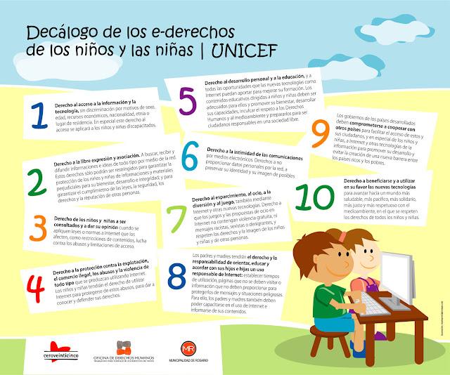 23 Ideas De Derechos Del Niño Derechos De Los Niños Derechos De La Infancia Deberes De Los Niños