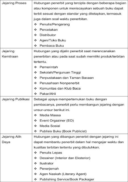 Jejaring Kerja Penerbit (Tradisional)