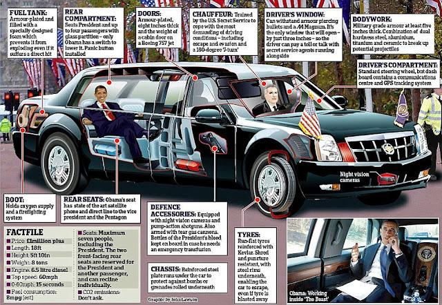 مواصفات-سيارة-الرئيس-أوباما-كالتشر-عربية
