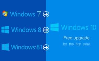 OpO ~ Beberapa Hal Yang Harus Diperhatikan Sebelum Upgrade Windows 10