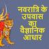 scientific reasons for fasting in navratri - नवरात्रि के उपवास का वैज्ञानिक आधार
