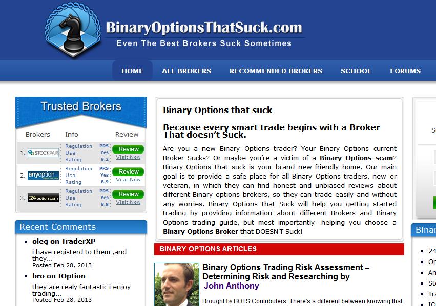 Binary option market analysis
