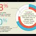 Pengertian Content Marketing, Penggunaan, dan Kelebihan-kelebihannya