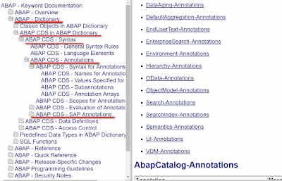 SAP ABAP CDS, SAP ABAP Tutorials and Materials